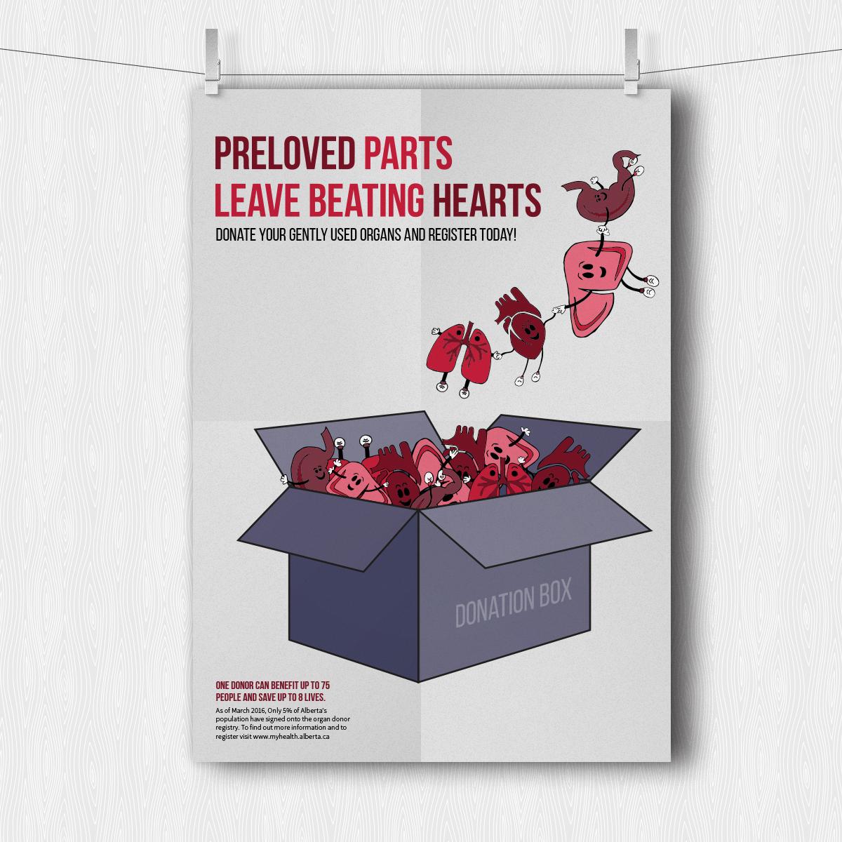 Preloved Parts