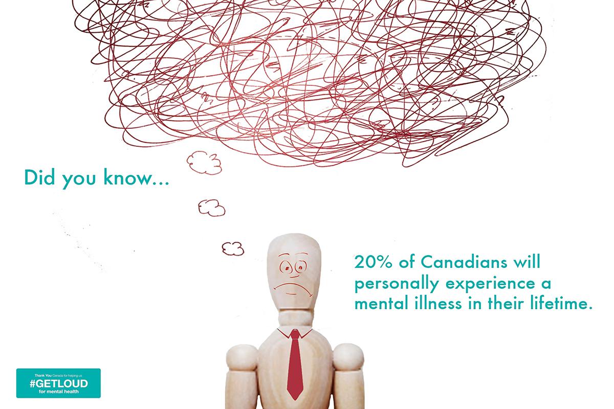 Mental Illness Campaign